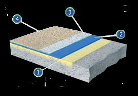 Multicapa 100% sólidos cuarzo color