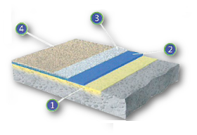 Multicapa 100% sólidos monocolor